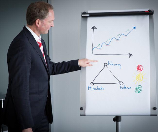 Coachings-Ansatz-Muenchen