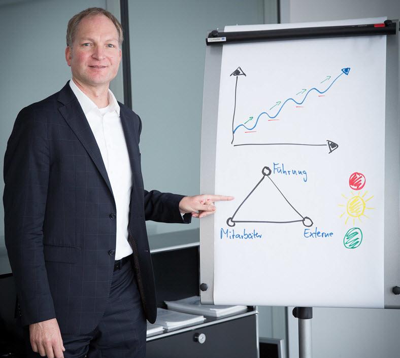 Führungskräfte-Coaching-Muenchen