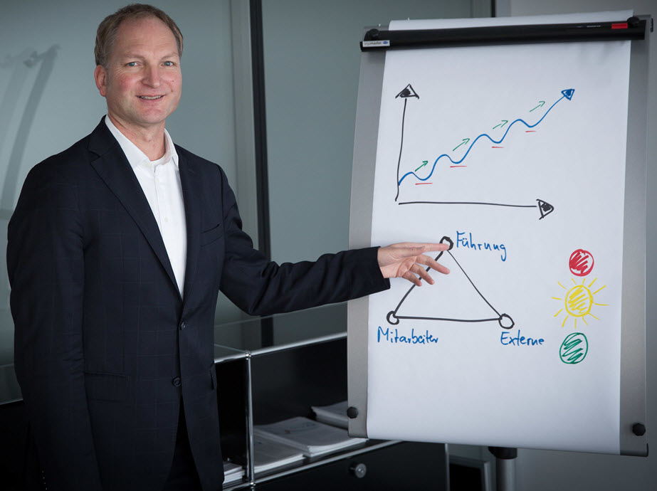 Firmen-Coaching-Muenchen