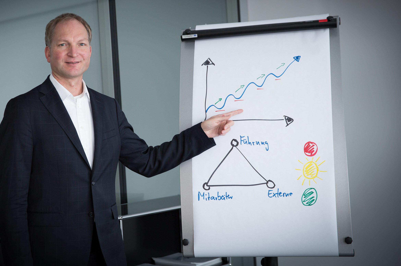 Vertriebs-Coaching-Muenchen